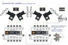 GT-sat Multiswitch Unicable II thumbnail